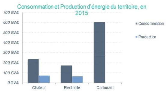 Consommation-et-production-energie.jpg